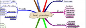 lead generation map