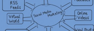 social media marketing video illustration